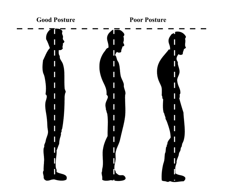 What does good posture look like
